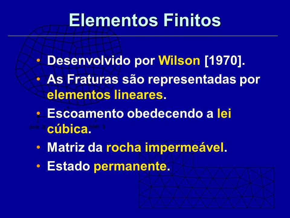 Elementos Finitos Desenvolvido por Wilson [1970].